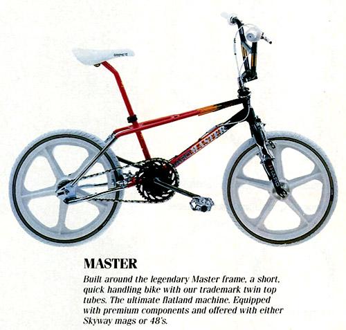 master88
